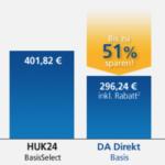 DA Direkt Aktion – Bis zu 60% Rabatt auf Versicherungen sichern